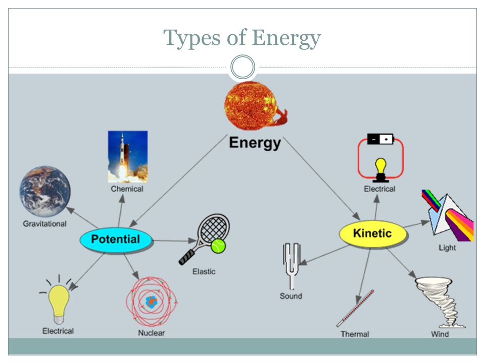 What is Energy?. - ppt download