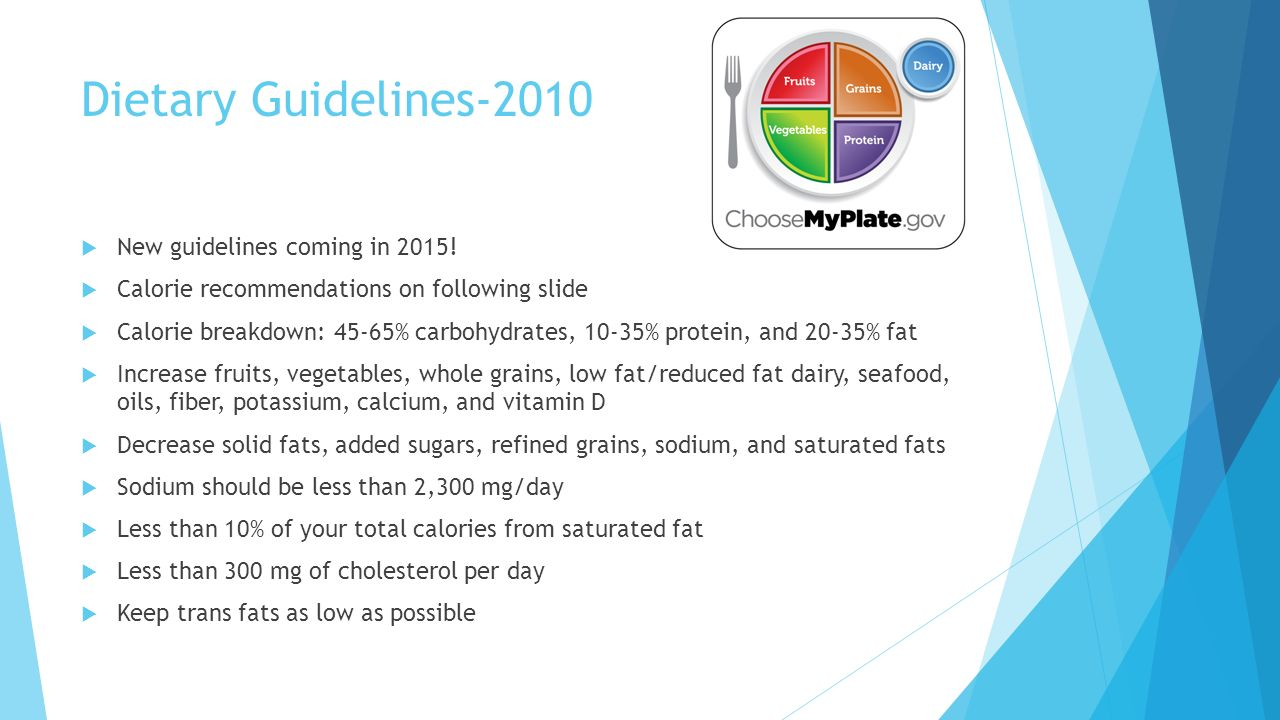About the Australian Dietary Guidelines