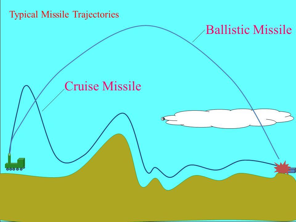 lecture 2 missile  u0026 rocket