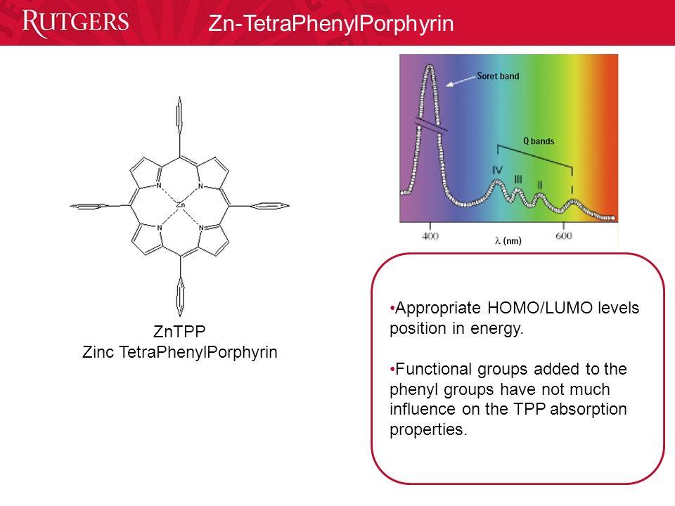 Homo Level Energy Phenyl Ring