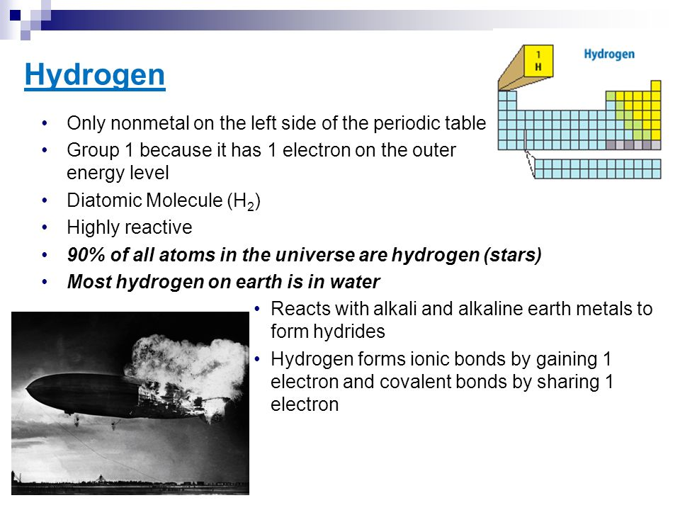 Organization of the periodic table ppt download 31 hydrogen only nonmetal on the left side of the periodic table urtaz Images