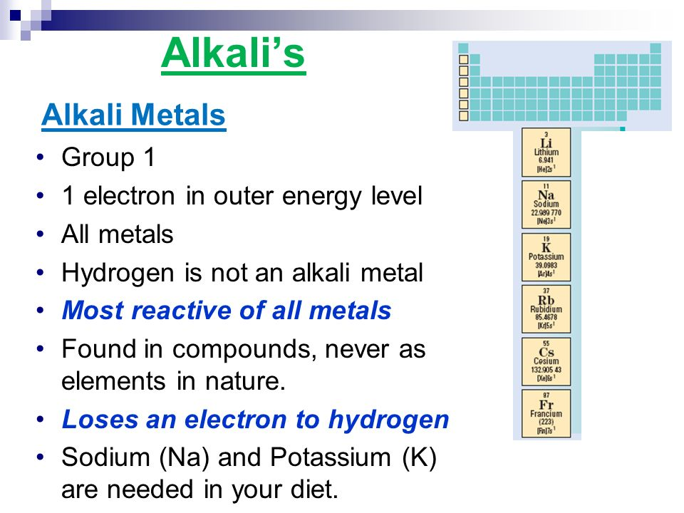 Organization of the periodic table ppt download 6 alkalis urtaz Choice Image