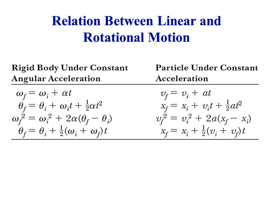 relation between linear velocity and angular velocity pdf