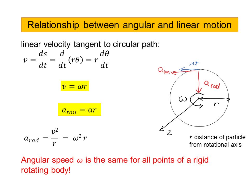 angular and linear motion relationship
