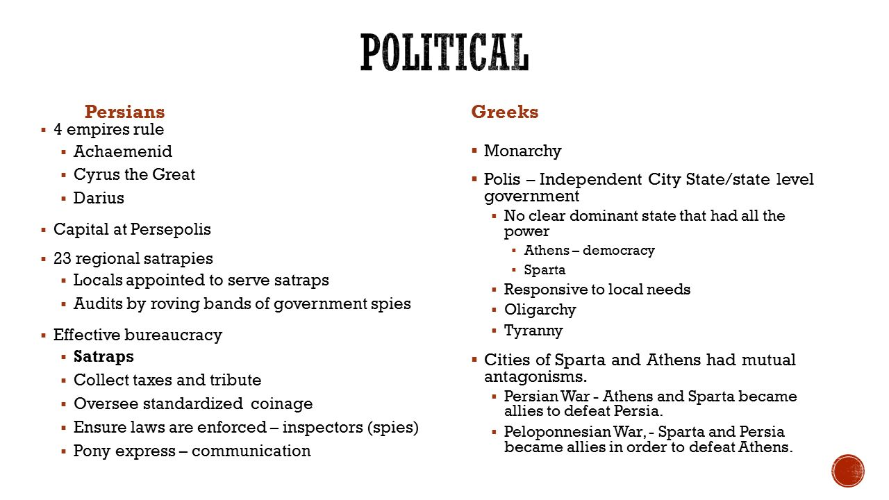 political and economic persian and greek This was a political crisis,  but involving most of the greek world and the persian empire as  ed, dēmos: classical athenian democracy (a mahoney and r.