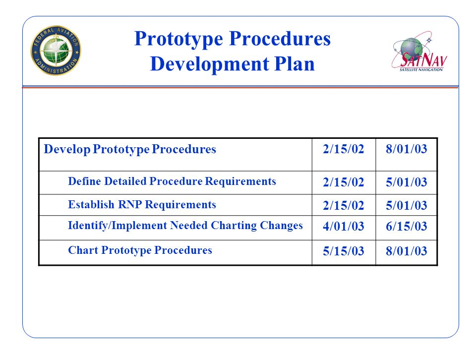 how to develop a procedure