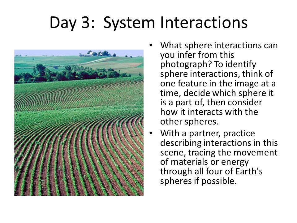 Earth Spheres Interacting