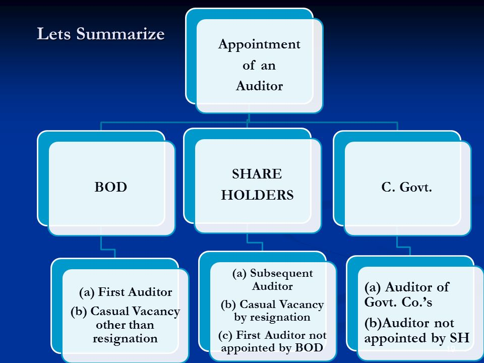 rights of auditor A typical day in the life of an auditor might include: analyzing financial statements, ensuring both accuracy and compliance with regulations assessing an organization's financial records to search for fiscal mismanagement, incomplete reporting, or.