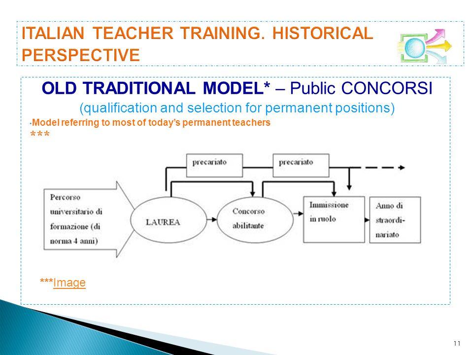 ITALIAN TEACHER TRAINING. HISTORICAL PERSPECTIVE