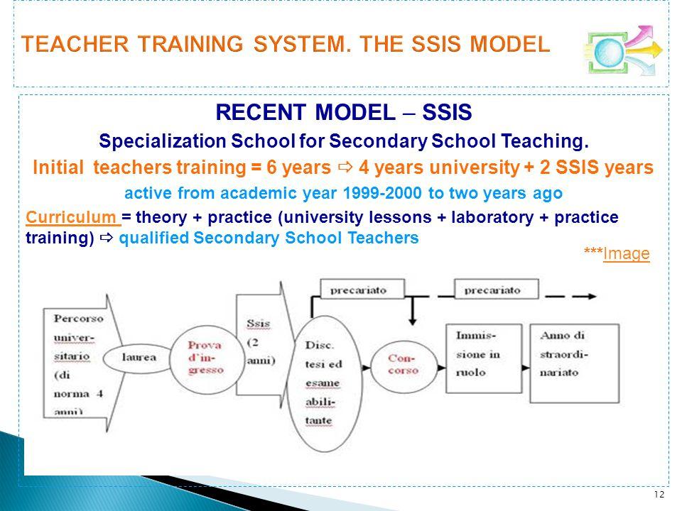 TEACHER TRAINING SYSTEM. THE SSIS MODEL