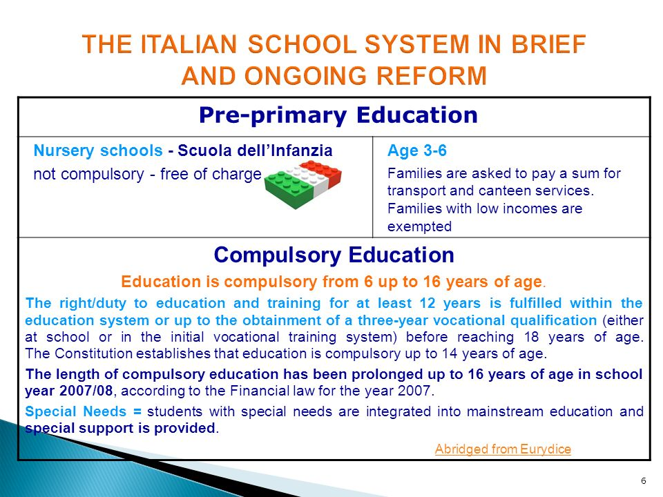 THE ITALIAN SCHOOL SYSTEM IN BRIEF AND ONGOING REFORM
