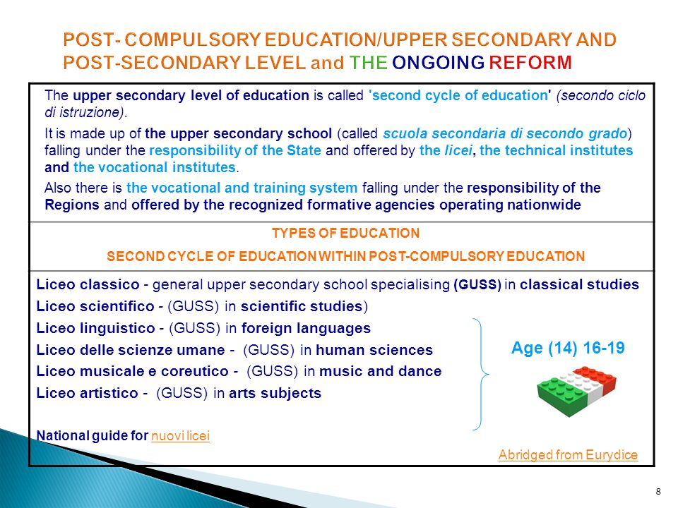 SECOND CYCLE OF EDUCATION WITHIN POST-COMPULSORY EDUCATION