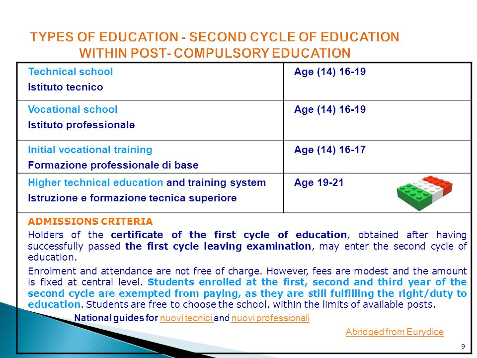 TYPES OF EDUCATION - SECOND CYCLE OF EDUCATION WITHIN POST- COMPULSORY EDUCATION