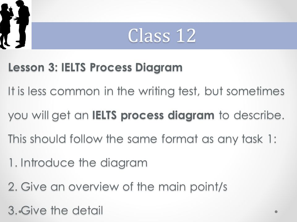 Class 12 lesson 3 ielts process diagram it is less common in the class 12 lesson 3 ielts process diagram it is less common in the writing test but sometimes you will get an ielts process diagram to describe ccuart Choice Image