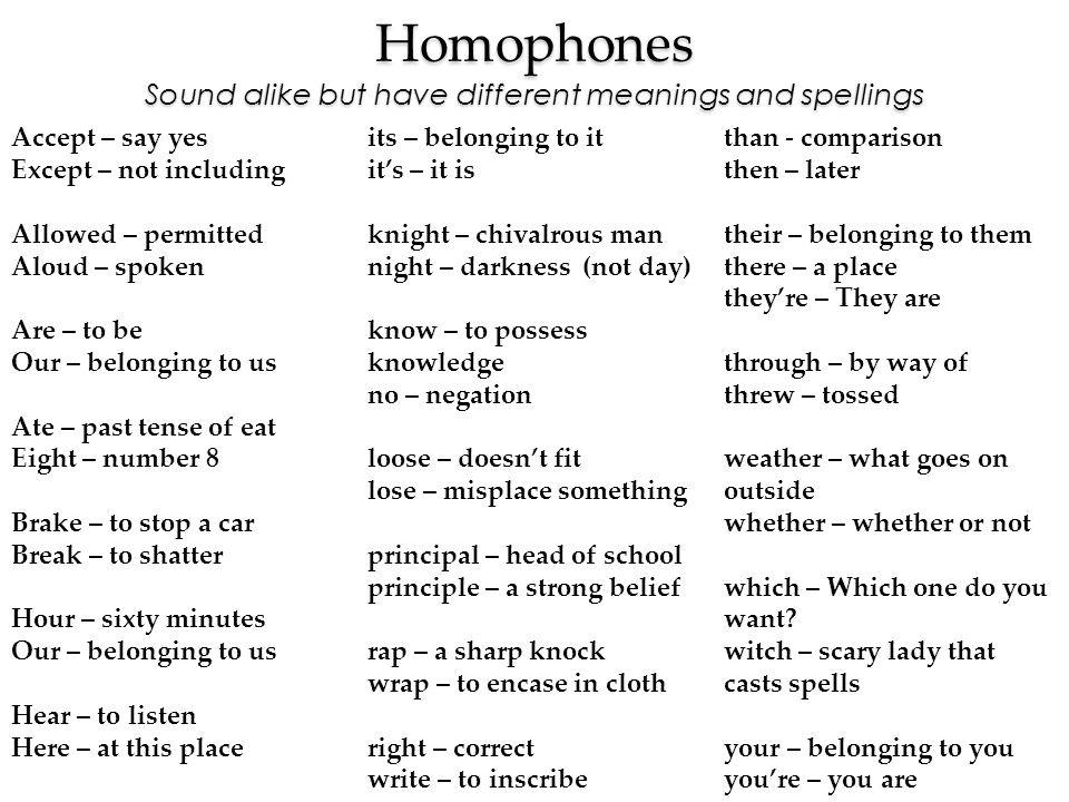 homonym word list | Here'-s something for other writing teachers ...