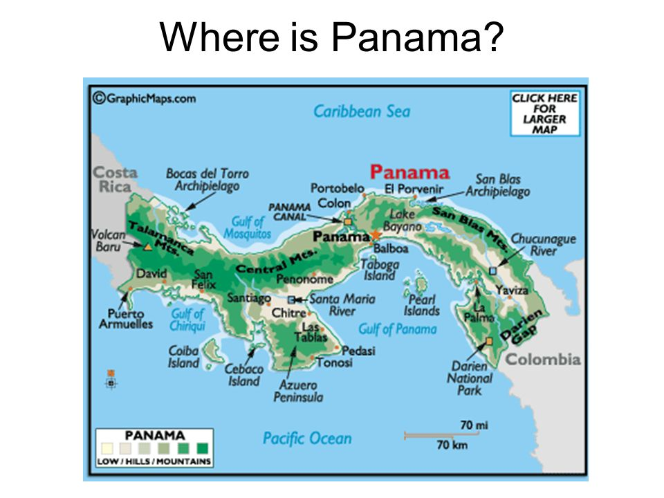 Paper Molas Ppt Download - Where is panama