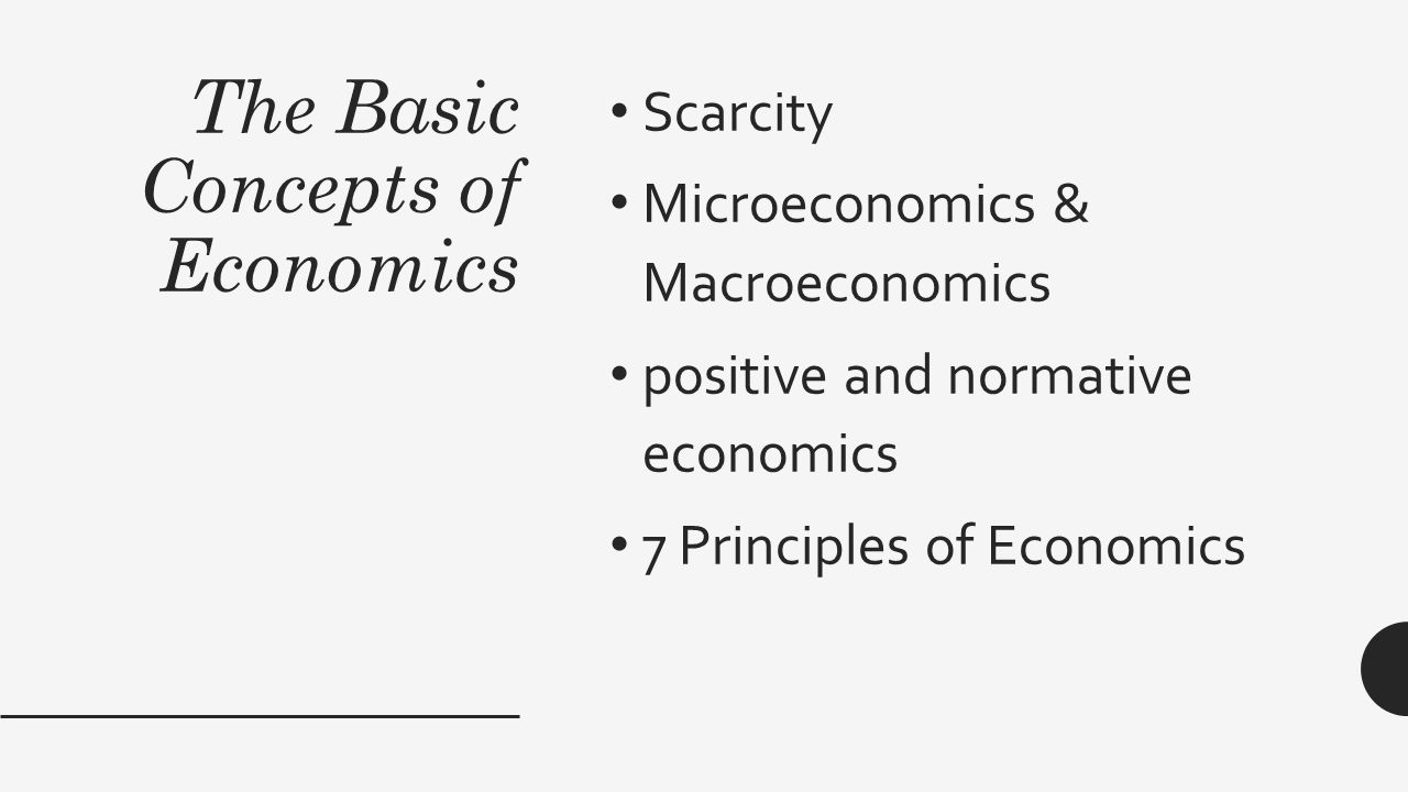 identify two microeconomics and two macroeconomics principles or concepts from the simulation Assignment help microeconomics write a 700 - 1,050-word paper summarizing the content of the scenario, and address the following: identify two microeconomics and two macroeconomics.