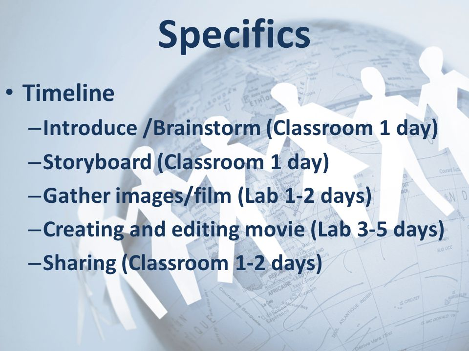 Specifics Timeline Introduce /Brainstorm (Classroom 1 day)