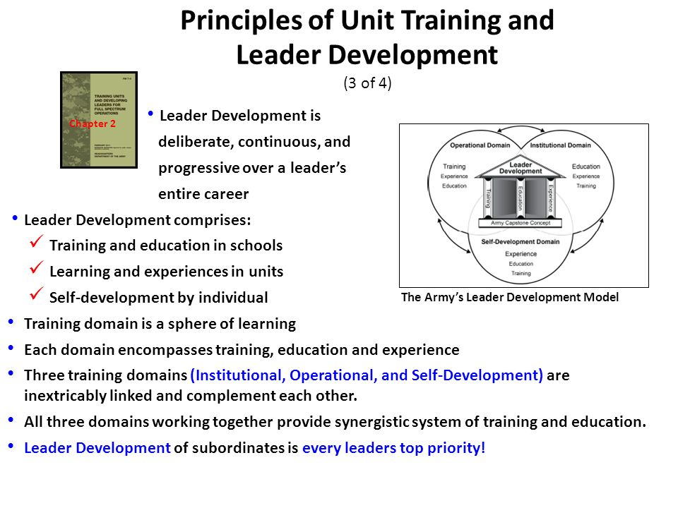 unit 11 principles of personal development Ihsa officiating principles, second edition  be aware of principles of personal fitness (unit 9) create a personal fitness plan (unit 10)  (unit 11) explain.