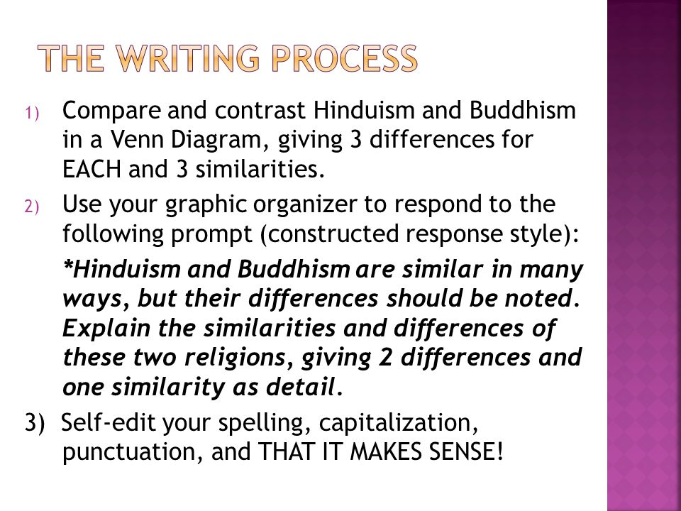 hinduism and buddhism similarities essay Description : buddhism vs hinduism you can edit this template and create your own diagramcreately diagrams can be exported and added to word, ppt (powerpoint), excel, visio or any other document.