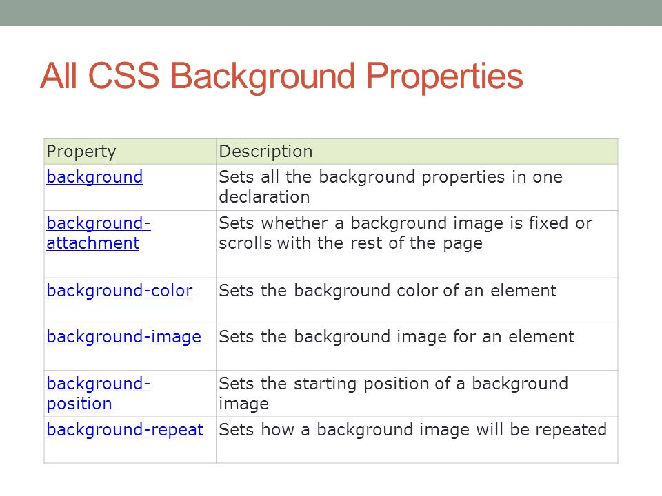 Div span css ppt video online download - Div tag properties ...