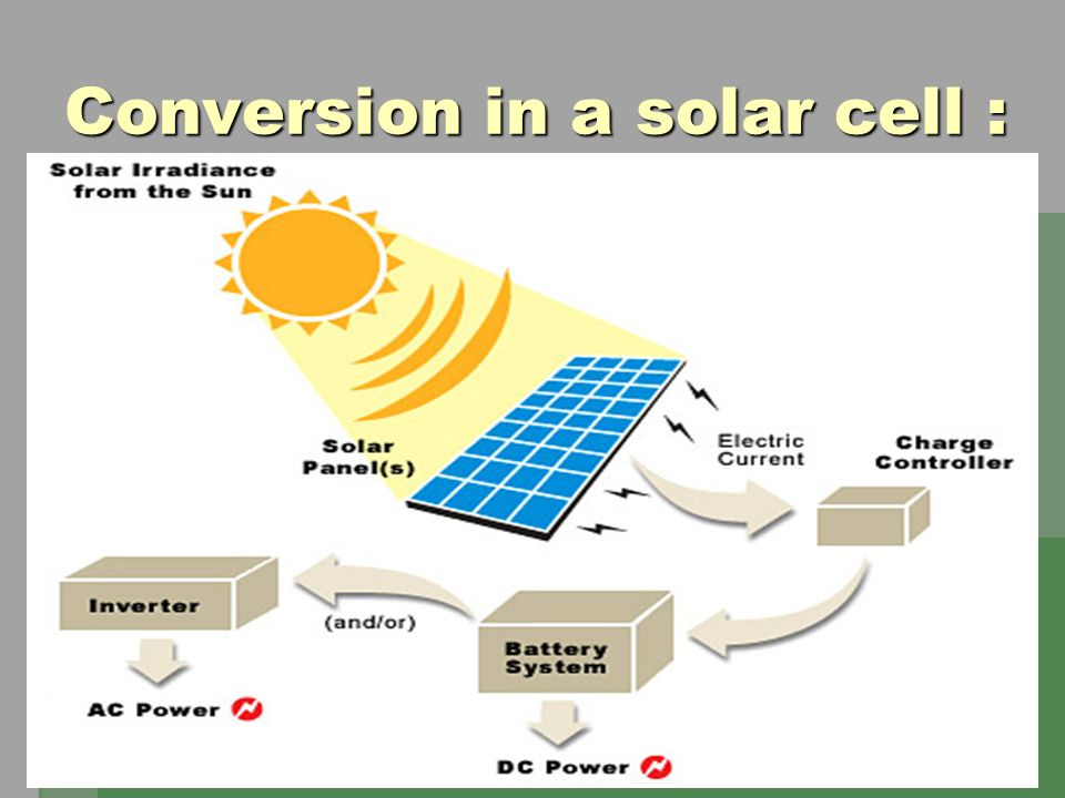 Energy Conversion تغیر طاقه Ppt Download