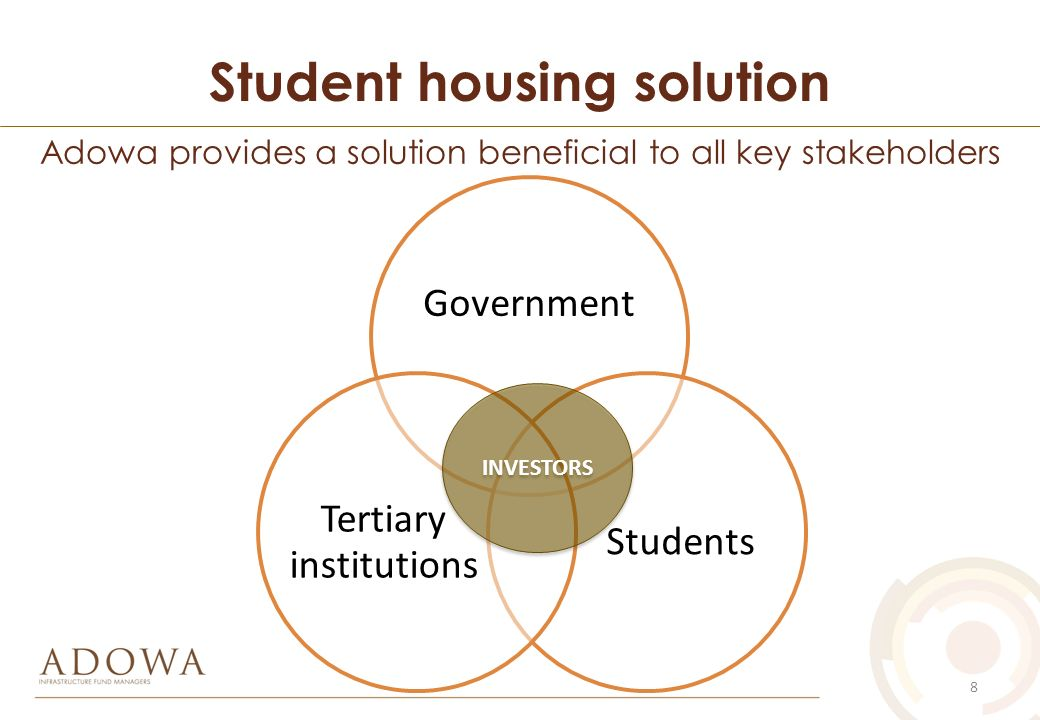 solution for lack of student housing What's the solution to student underachievement some thoughts from a volunteer tutor some thoughts from a volunteer tutor even a fine school like one where i tutored needs something more — more family involvement, fostered by.