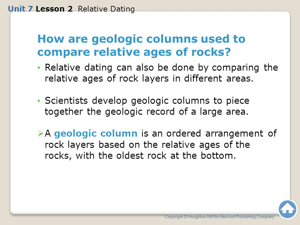 Unit 7 Lesson 2 Relative Dating - ppt download
