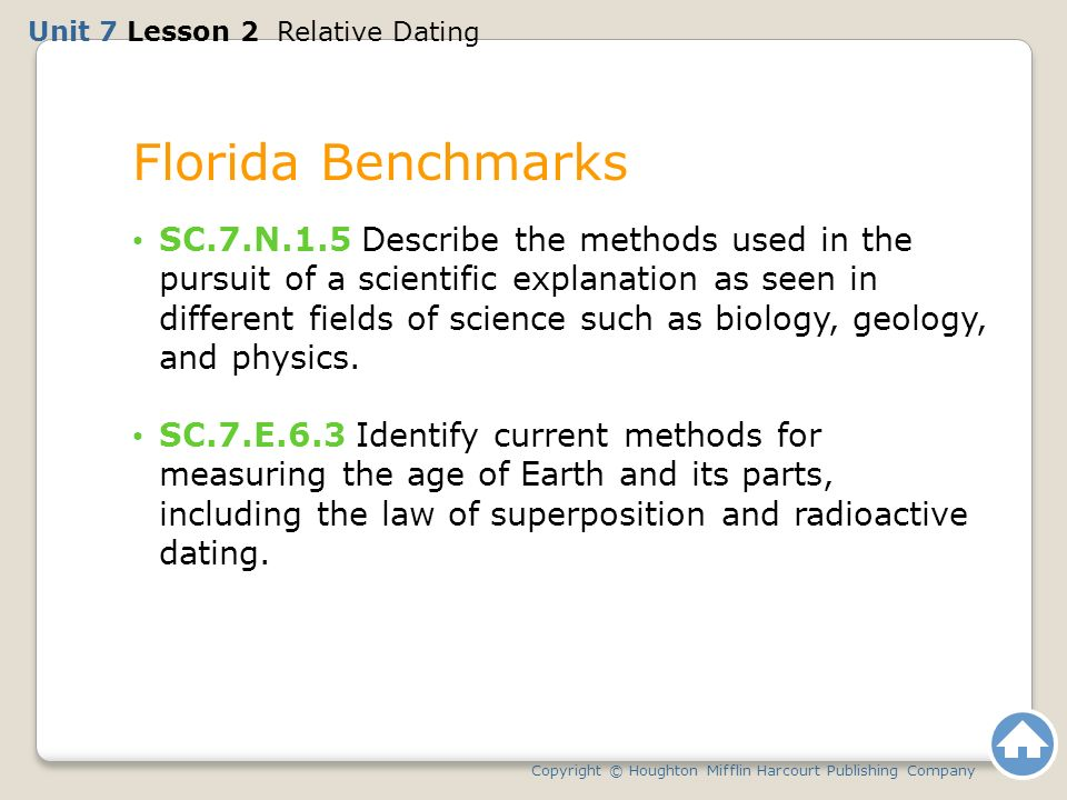 Relative dating explanation