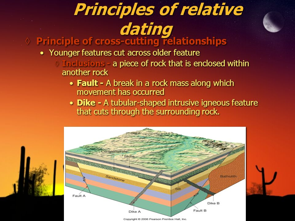 6 principles of Relative Dating by diuondre burks on Prezi