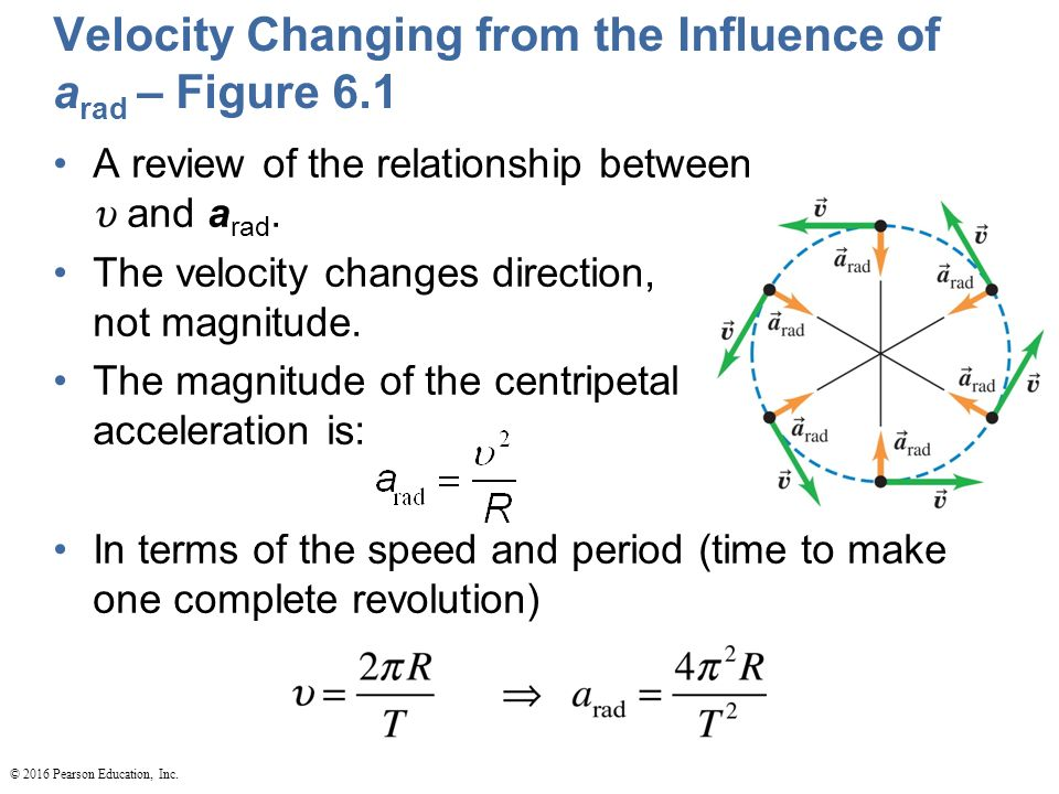 relationship among velocity speed and direction