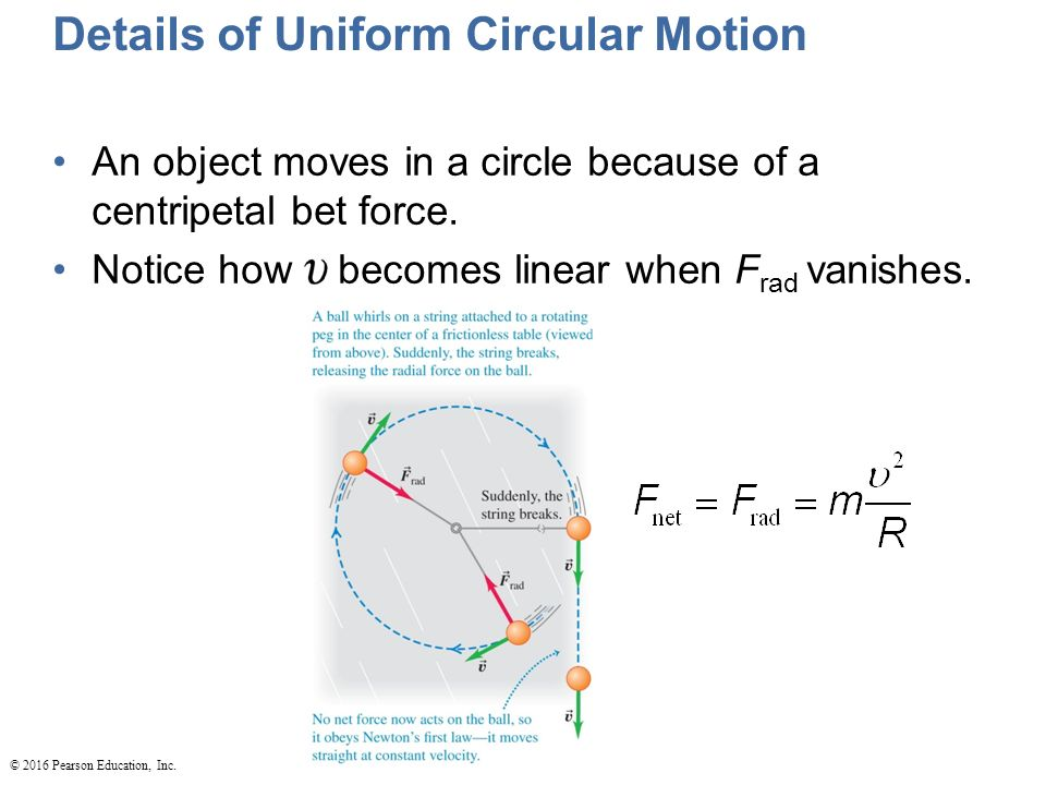 relationship between tension and frequency circular motion