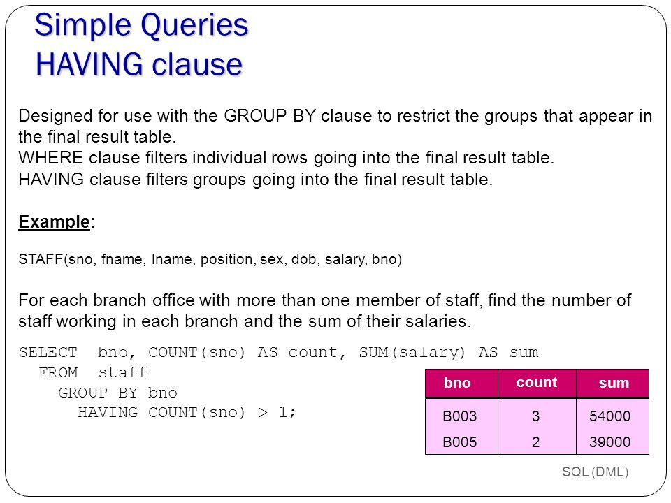 nested queries in sql examples pdf