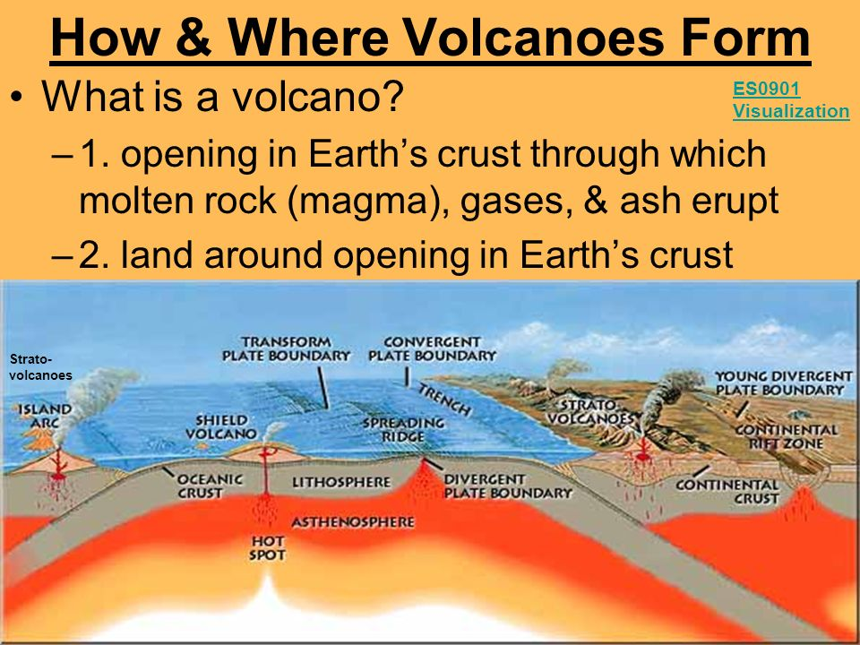 Volcanoes & Other Igneous Activity - ppt video online download