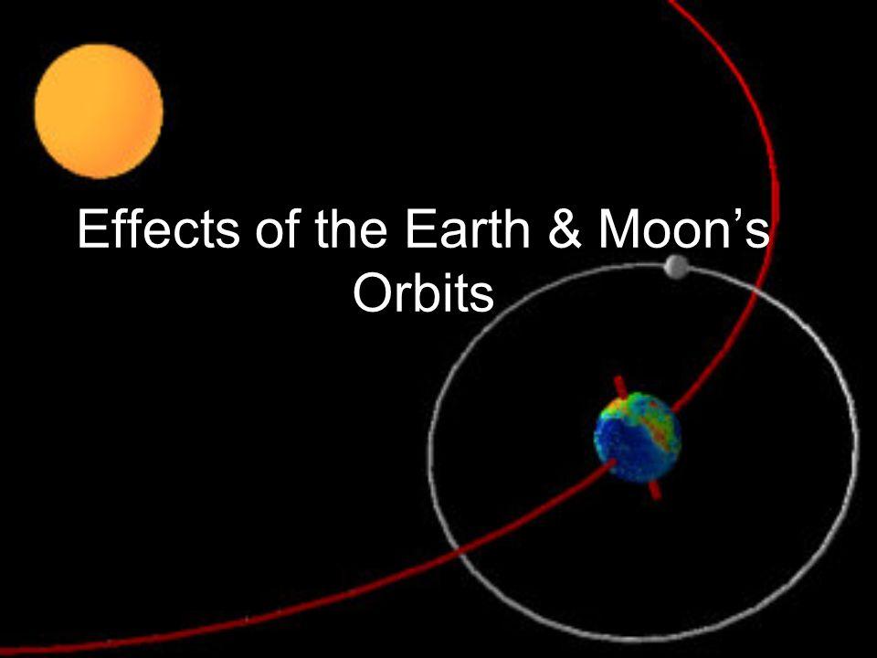 what keeps earth in orbit - photo #46