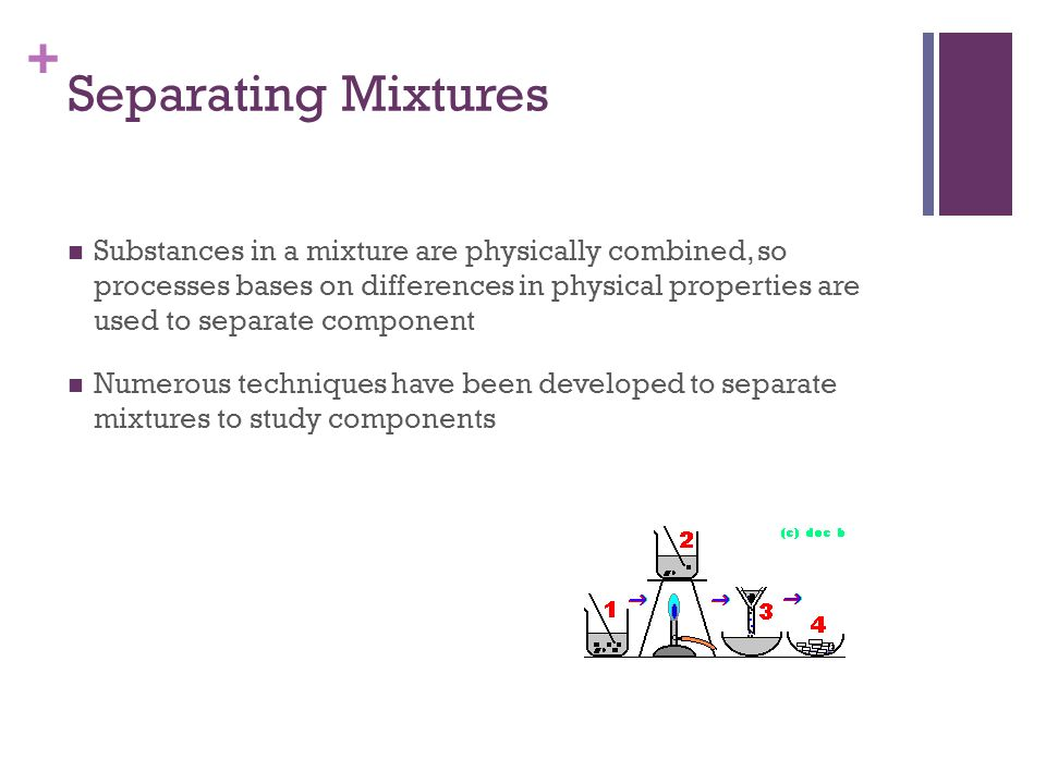 separation of solid state mixture components Separation of mixtures2by sublimation- in this process, the solid state of matter directly changes into gaseous state of matter for this method one component should be sublime and on heating the mixture is separated.
