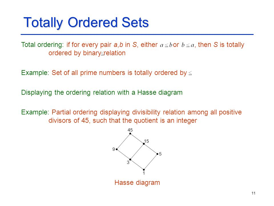 Sets relations and lattices ppt download 11 totally ccuart Choice Image
