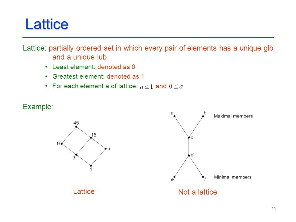 Sets relations and lattices ppt download lattice lattice partially ordered set in which every pair of elements has a unique glb ccuart Images