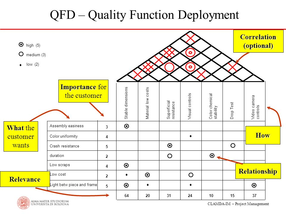 the relationship between quality and cost containment in healthcare