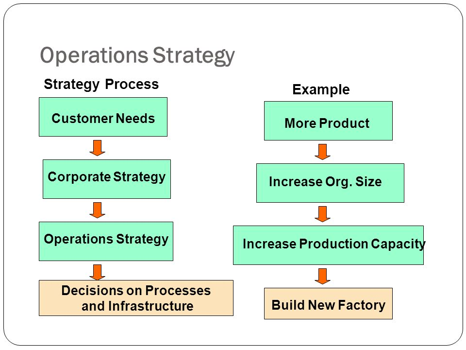 we improve the production capacity of Capacity utilisation is an important concept: it is often used as a measure of productive efficiency average production costs tend to fall as output rises – so higher utilisation can reduce unit costs, making a business more competitive.