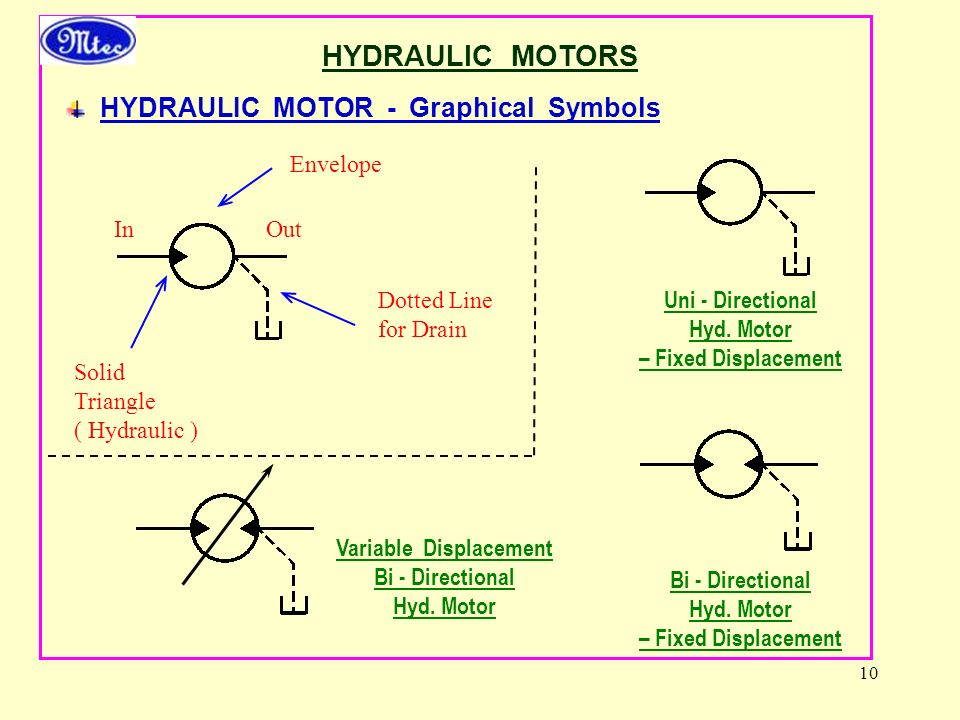 HYDRAULIC MOTORS HYDRAULIC MOTOR - Graphical Symbols Envelope In Out