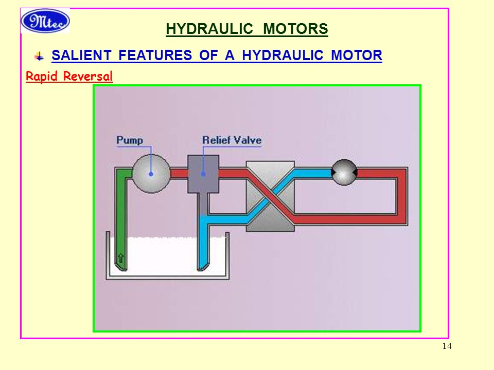 HYDRAULIC MOTORS SALIENT FEATURES OF A HYDRAULIC MOTOR Rapid Reversal