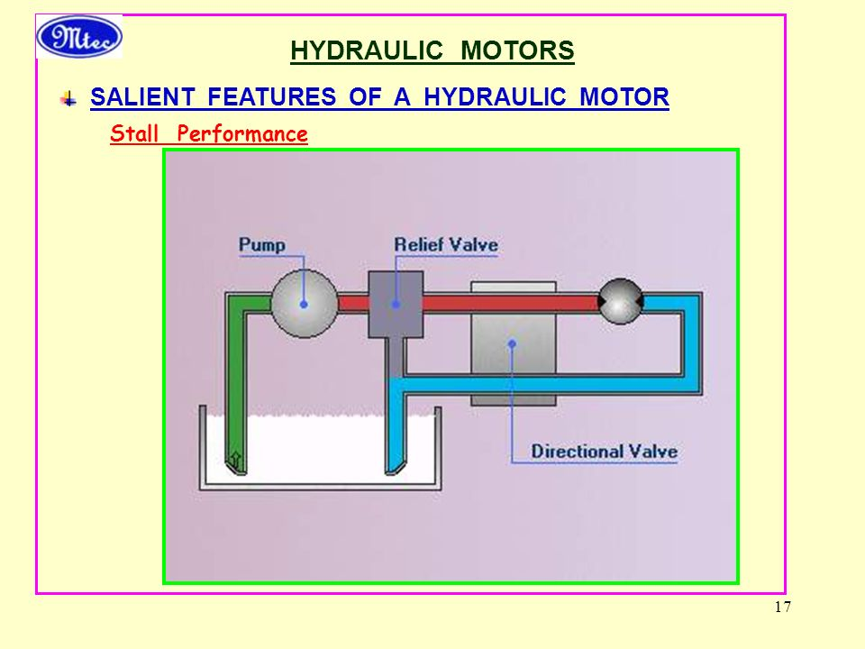 HYDRAULIC MOTORS SALIENT FEATURES OF A HYDRAULIC MOTOR