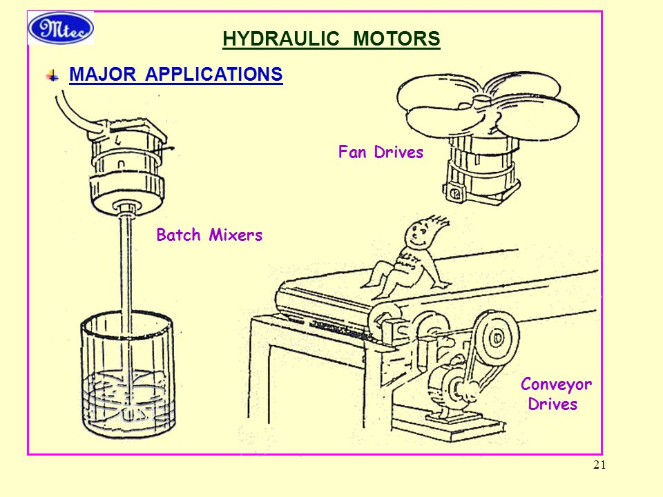 HYDRAULIC MOTORS MAJOR APPLICATIONS Fan Drives Batch Mixers Conveyor