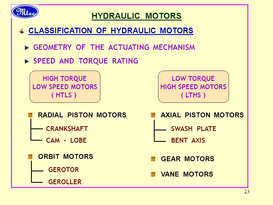 HYDRAULIC MOTORS CLASSIFICATION OF HYDRAULIC MOTORS