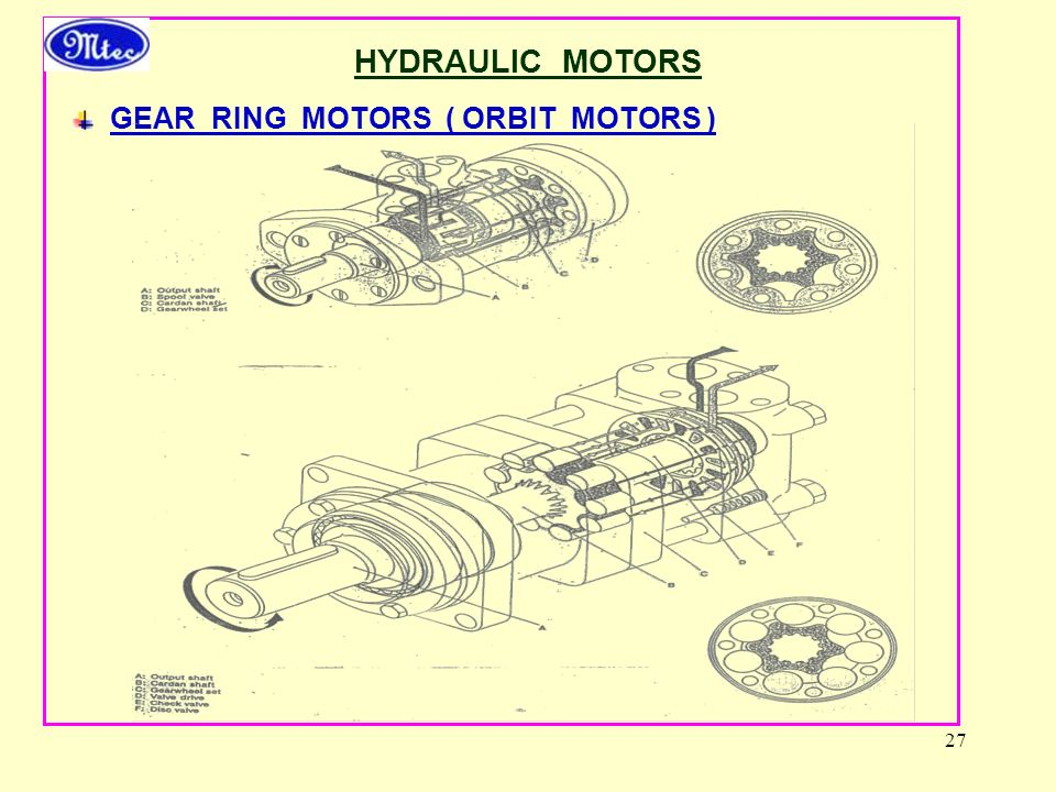 HYDRAULIC MOTORS GEAR RING MOTORS ( ORBIT MOTORS )