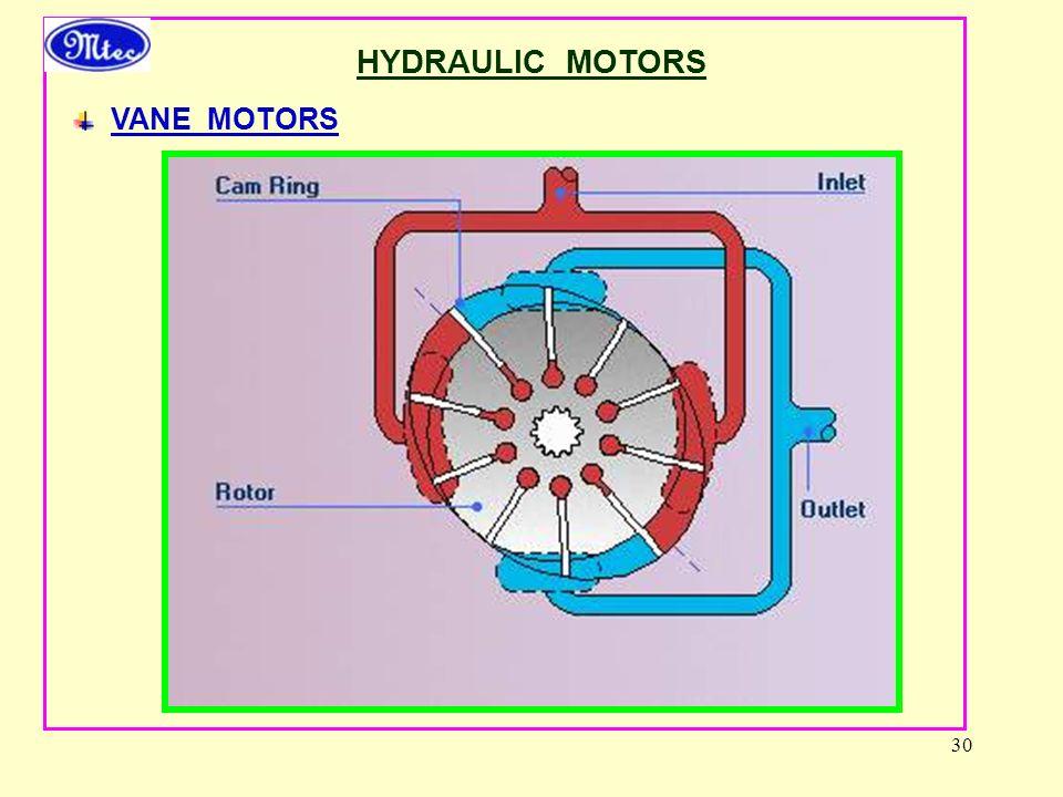 Hydraulic Motors Ppt Video Online Download