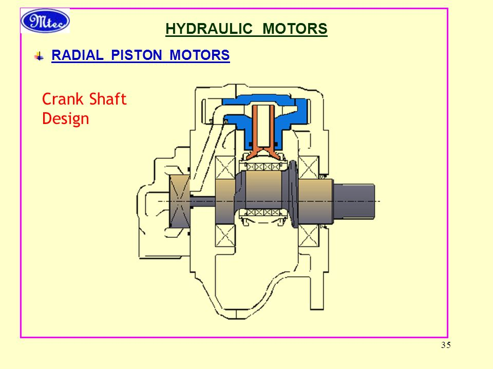 HYDRAULIC MOTORS RADIAL PISTON MOTORS Crank Shaft Design