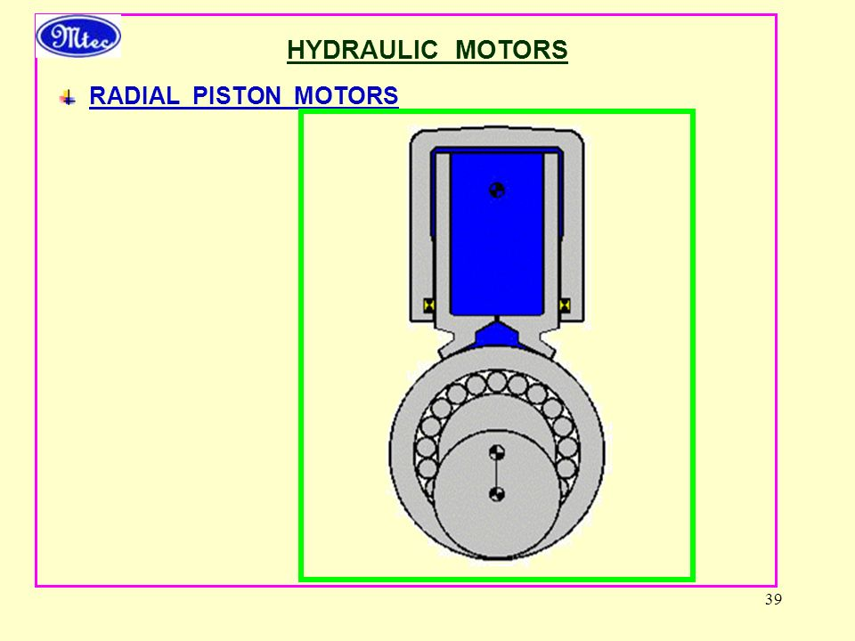 HYDRAULIC MOTORS RADIAL PISTON MOTORS