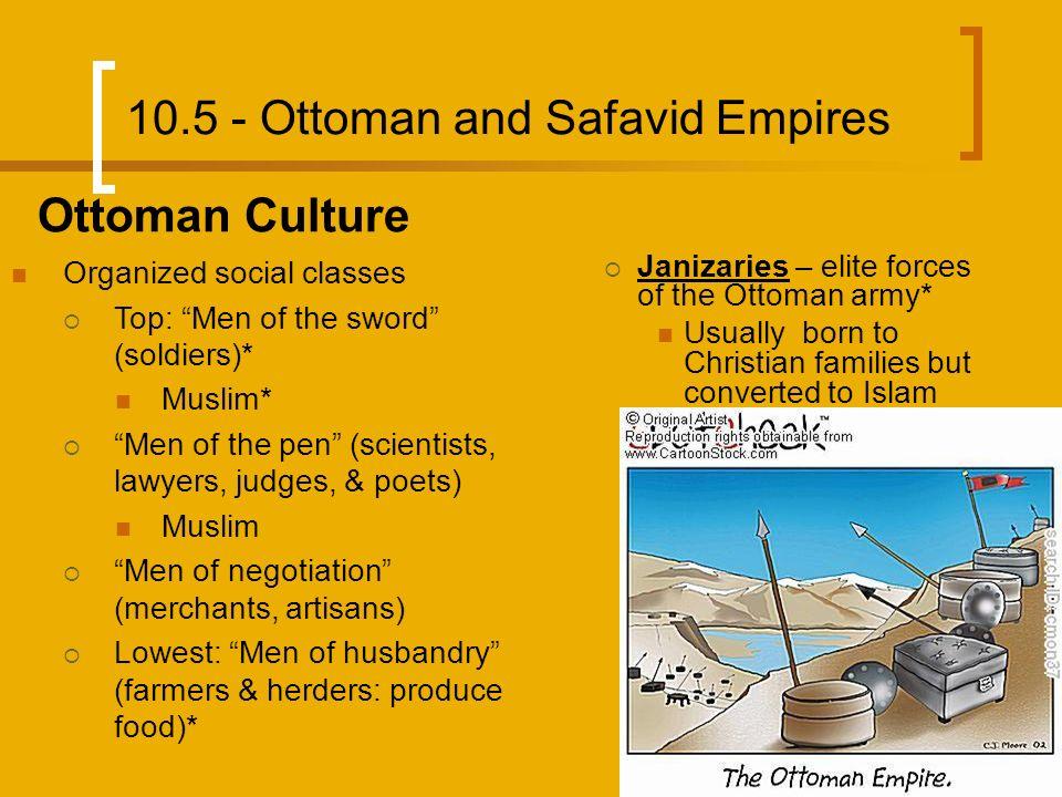 Ottoman Empire Decline Europeans Who Were The Colonizers